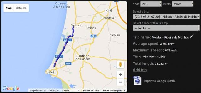Troia-Sagres-mapa-Cap4