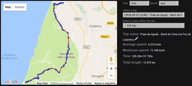 Cascais-Nazare-mapa-Cap3