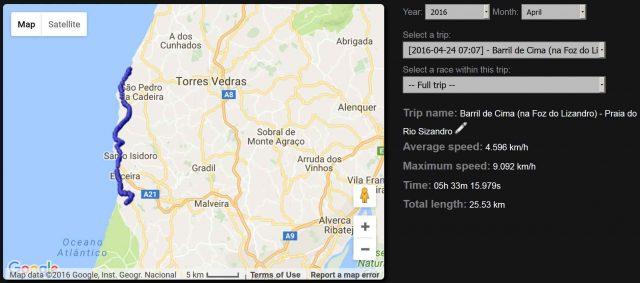 Cascais-Nazare-mapa-Cap4