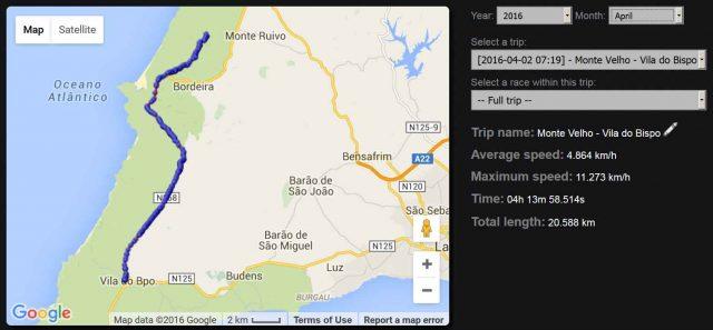Troia-Sagres-mapa-Cap15