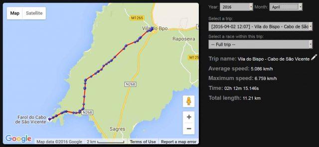 Troia-Sagres-mapa-Cap16
