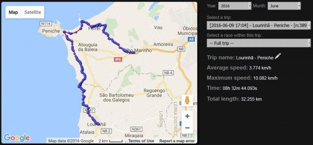 Cascais-Nazare-mapa-Cap6