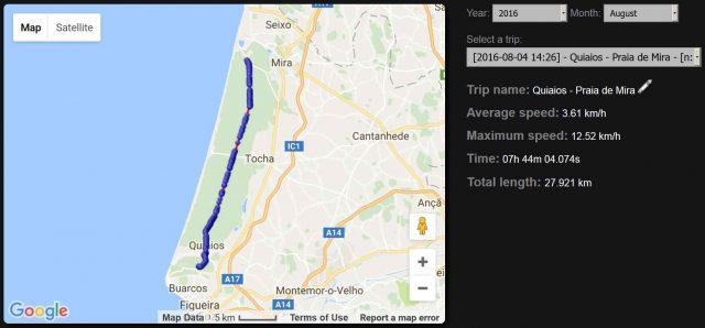 Figueira-Porto-Cap-2